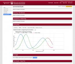 Screenshot of D.A.S system